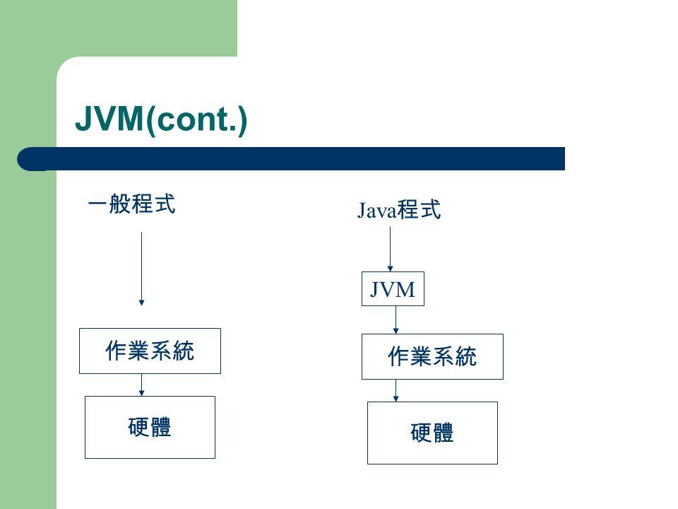 JVM(cont.) 一般程式 硬體 作業系統 硬體 作業系統 JVM Java 程式