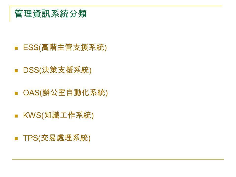 管理資訊系統分類 ESS( 高階主管支援系統 ) DSS( 決策支援系統 ) OAS( 辦公室自動化系統 ) KWS( 知識工作系統 ) TPS( 交易處理系統 )