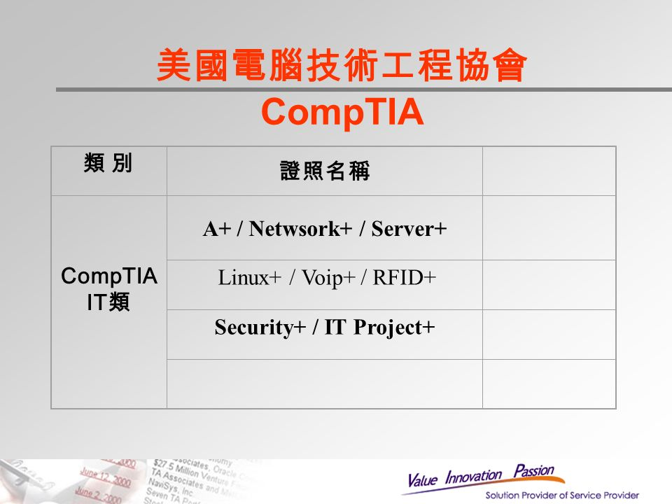 美國電腦技術工程協會 CompTIA 類 別類 別 證照名稱 CompTIA IT 類 A+ / Netwsork+ / Server+ Linux+ / Voip+ / RFID+ Security+ / IT Project+