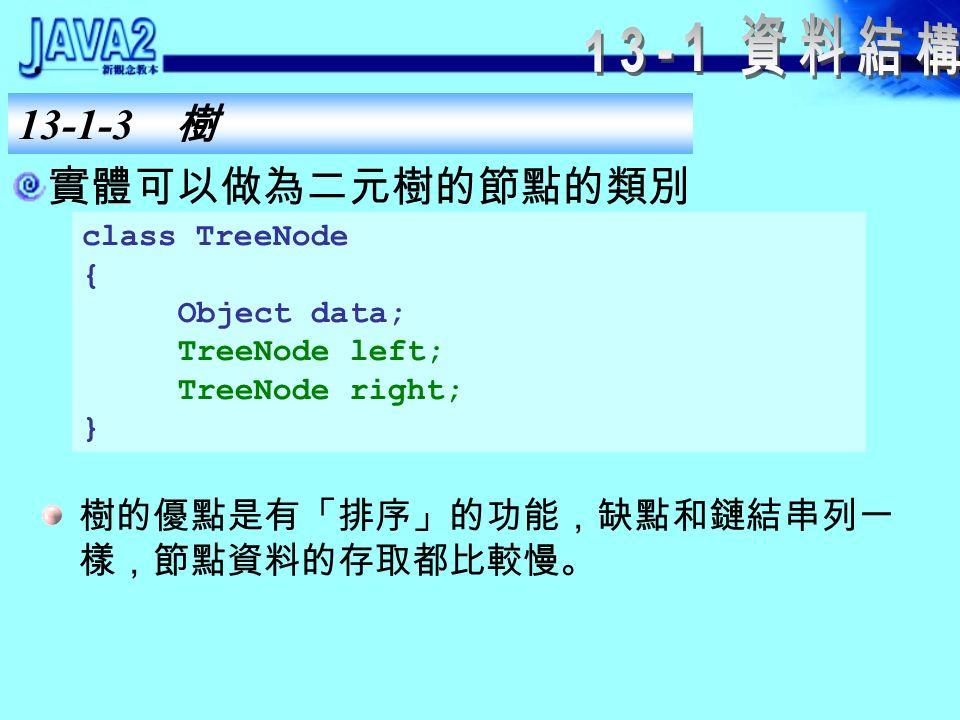 13-1-2 鏈結串列 鏈結串列的插入、刪除和加入節點