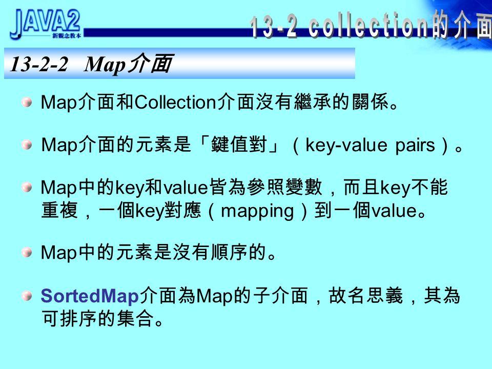 13-2-1 Collection 介面 Collection 介面定義的集合,其元素可以為無順序 ( non-ordered )和可重複( repetition allowed )。 Collection 兩個延伸介面 List 和 Set ,分別保有 Collection 的不同特性。 Set 的特點為,其元素不可重複。 SortedSet 介面 繼承 Set 介面,且宣告了排序的方法。 List 介面繼承 Collection 介面,然而它是有順序的, 而且是可以重複的。