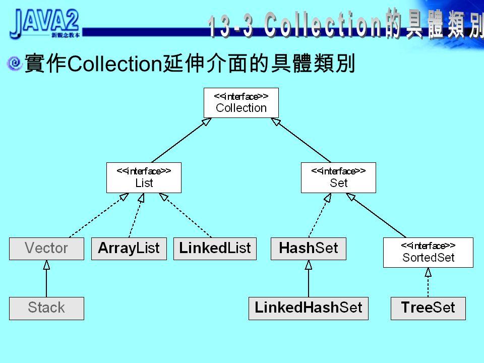 請注意 Collection 具體類別的相關特性: 類別實作的介面。 類別使用的資料結構。 元素可否重複。 無序或有序(加入的先後順序,或有排序功能)。 是否為執行緒同步( Thread safe class )。 有哪些常見的應用。
