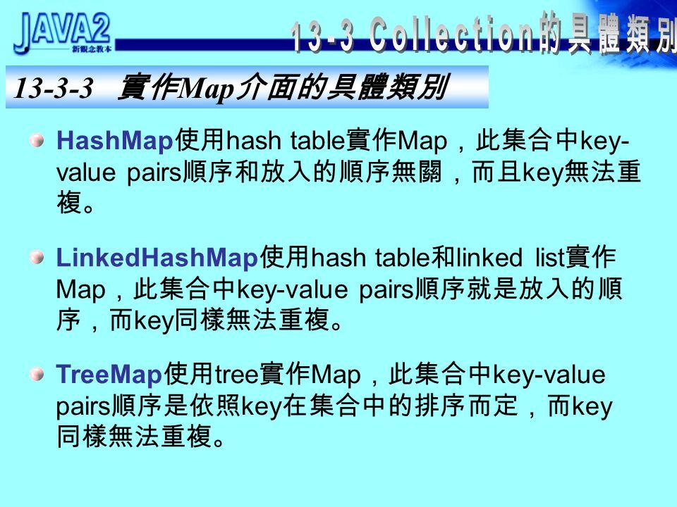 13-3-2 實作 Set 介面的具體類別 HashSet 使用 hash table 實作 Set 。元素沒有順序, 而且元素不可重複存在 HashSet 物件內。其 key 和 value 是使用相同的物件,也就是被加入的物件。 LinkedHashSet 除了使用 hash table ,還使用 linked list 實作 Set ,使之成為有序集合。元素的順 序是依照加入的順序。 TreeSet 使用 tree 實作 SortedSet ,所以元素在加入 集合時,就會和既有的元素「比較」,以排放在適 當的位置。