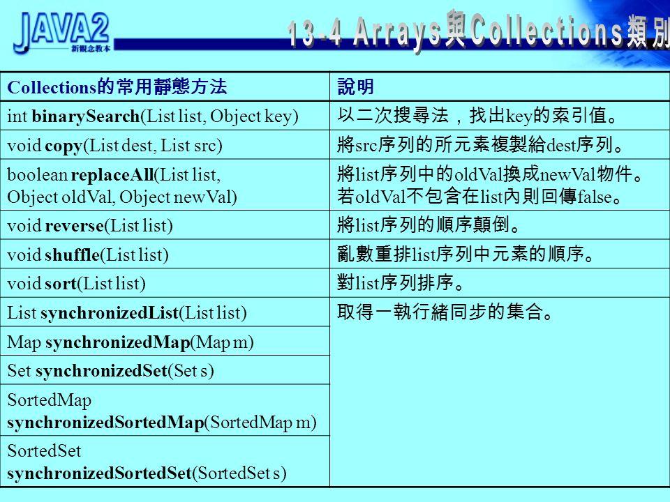 13-4-2 Collections Collections 中的靜態方法大都針對 List ,因為 List 不 像 Set 和 Map 有可排序的類別。 Collections 另外提供將「非執行緒同步」集合包裹 成「執行緒同步」集合的方法,這些方法在多執行 緒程式裡會顯得相當方便。