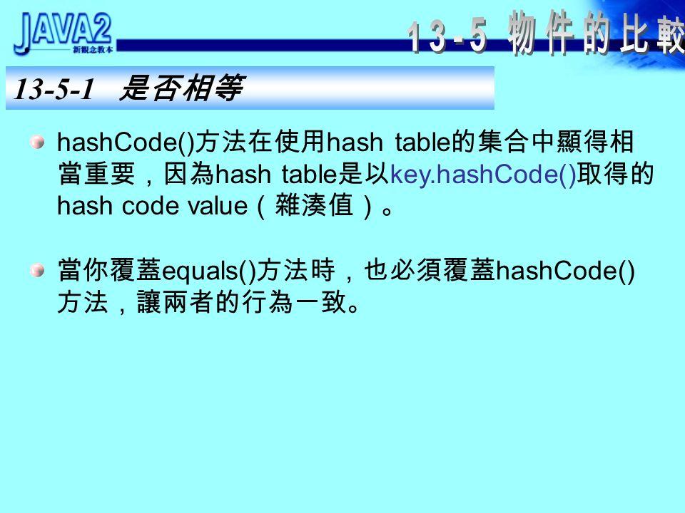13-5-1 是否相等 Object.equals() 的定義如下: 當兩個物件 obj1 和 obj2 使用 equals() 比較後認定為 相等時,他們由 hashCode() 方法所取得的雜湊碼 也必須相同。所以當兩物件相等時,以下兩個運算 式的結果都必須為 true 。 public boolean equals(Object obj){ return (this == obj); } obj1.equals(obj2)== obj2.equals(obj1)== true obj1.hashCode()== obj2.hashCode()