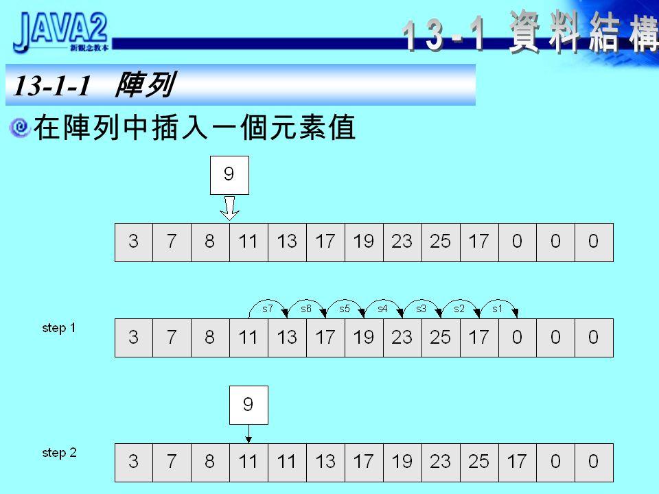 13-1-1 陣列 陣列的重要特性: 存取元素的速度快。 要在某位置插入或移除元素值時,並不方便。 陣列長度為固定,欲改變長度必須重新建立另一個 陣列。