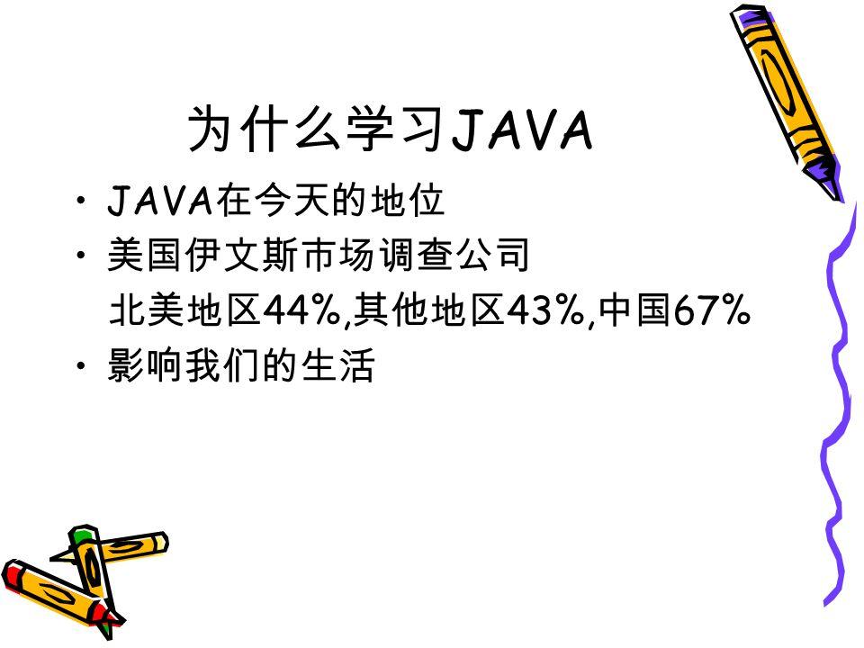 为什么学习 JAVA JAVA 在今天的地位 美国伊文斯市场调查公司 北美地区 44%, 其他地区 43%, 中国 67% 影响我们的生活