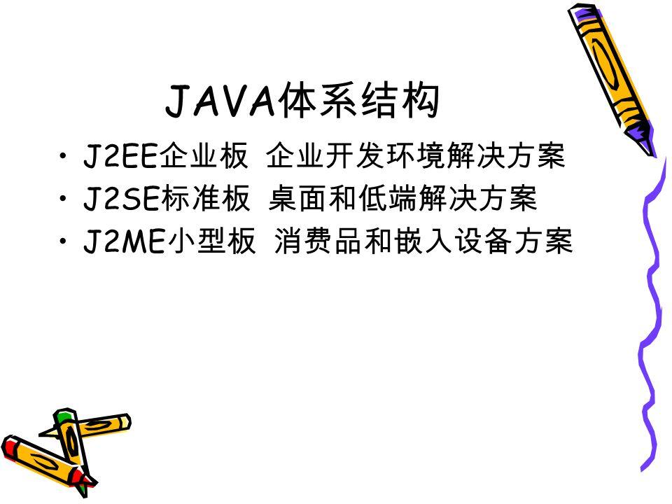 JAVA 体系结构 J2EE 企业板 企业开发环境解决方案 J2SE 标准板 桌面和低端解决方案 J2ME 小型板 消费品和嵌入设备方案