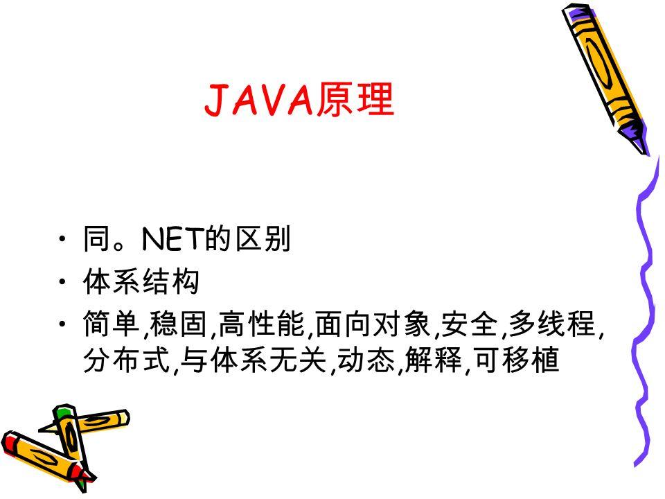 JAVA 原理 同。 NET 的区别 体系结构 简单, 稳固, 高性能, 面向对象, 安全, 多线程, 分布式, 与体系无关, 动态, 解释, 可移植