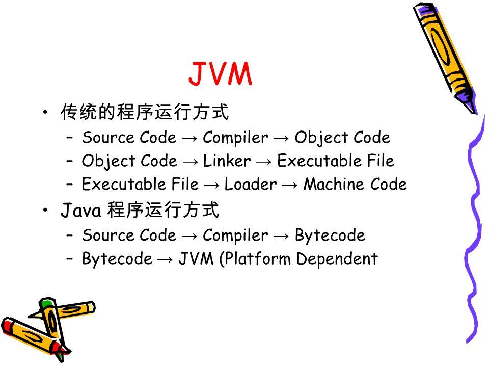 JVM 传统的程序运行方式 –Source Code → Compiler → Object Code –Object Code → Linker → Executable File –Executable File → Loader → Machine Code Java 程序运行方式 –Source Code → Compiler → Bytecode –Bytecode → JVM (Platform Dependent