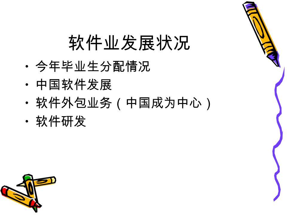 软件业发展状况 今年毕业生分配情况 中国软件发展 软件外包业务(中国成为中心) 软件研发