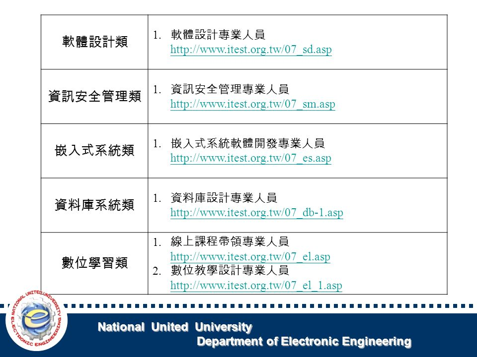 National United University National United University Department of Electronic Engineering Department of Electronic Engineering 軟體設計類 1.