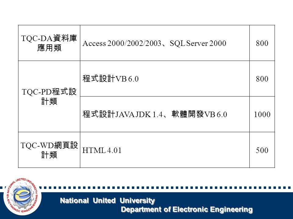 National United University National United University Department of Electronic Engineering Department of Electronic Engineering TQC-DA 資料庫 應用類 Access 2000/2002/2003 、 SQL Server 2000 800 TQC-PD 程式設 計類 程式設計 VB 6.0 800 程式設計 JAVA JDK 1.4 、軟體開發 VB 6.0 1000 TQC-WD 網頁設 計類 HTML 4.01500