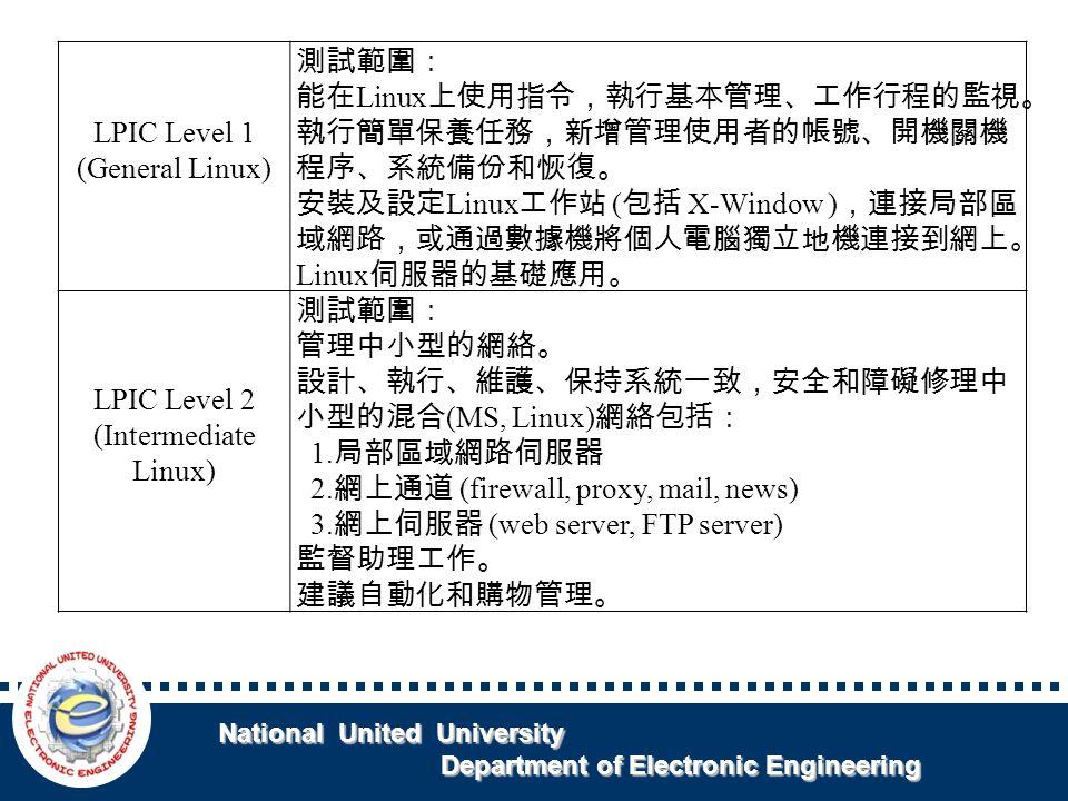 National United University National United University Department of Electronic Engineering Department of Electronic Engineering LPIC Level 1 (General Linux) 測試範圍: 能在 Linux 上使用指令,執行基本管理、工作行程的監視。 執行簡單保養任務,新增管理使用者的帳號、開機關機 程序、系統備份和恢復。 安裝及設定 Linux 工作站 ( 包括 X-Window ) ,連接局部區 域網路,或通過數據機將個人電腦獨立地機連接到網上。 Linux 伺服器的基礎應用。 LPIC Level 2 (Intermediate Linux) 測試範圍: 管理中小型的網絡。 設計、執行、維護、保持系統一致,安全和障礙修理中 小型的混合 (MS, Linux) 網絡包括: 1.
