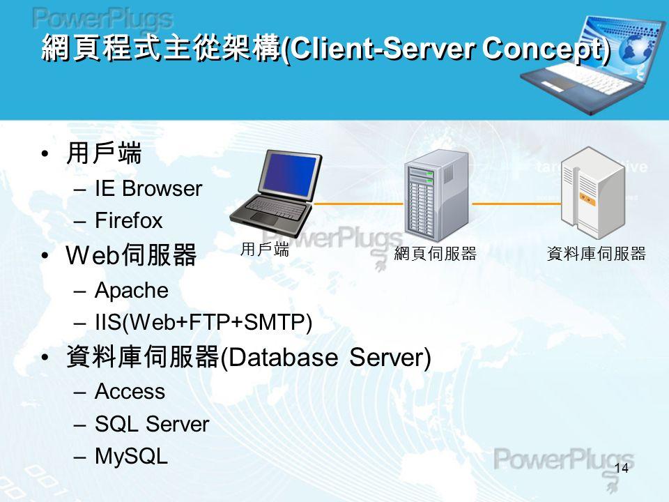 14 網頁程式主從架構 (Client-Server Concept) 用戶端 –IE Browser –Firefox Web 伺服器 –Apache –IIS(Web+FTP+SMTP) 資料庫伺服器 (Database Server) –Access –SQL Server –MySQL 用戶端 網頁伺服器資料庫伺服器