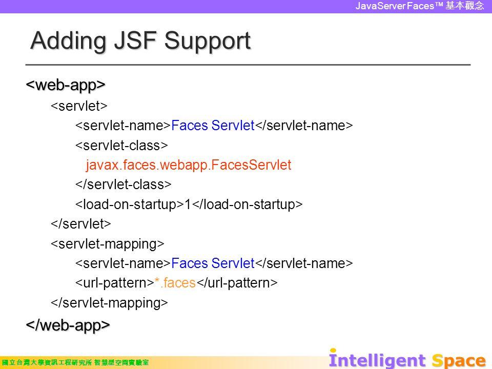 Intelligent Space 國立台灣大學資訊工程研究所 智慧型空間實驗室 JavaServer Faces™ 基本觀念 Adding JSF Support <web-app> Faces Servlet javax.faces.webapp.FacesServlet 1 Faces Servlet *.faces </web-app>