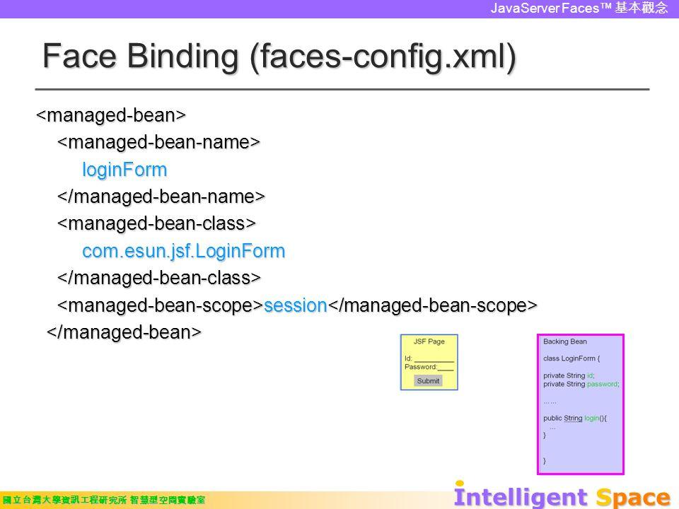 Intelligent Space 國立台灣大學資訊工程研究所 智慧型空間實驗室 JavaServer Faces™ 基本觀念 Face Binding (faces-config.xml) <managed-bean> loginForm loginForm com.esun.jsf.LoginForm com.esun.jsf.LoginForm session session