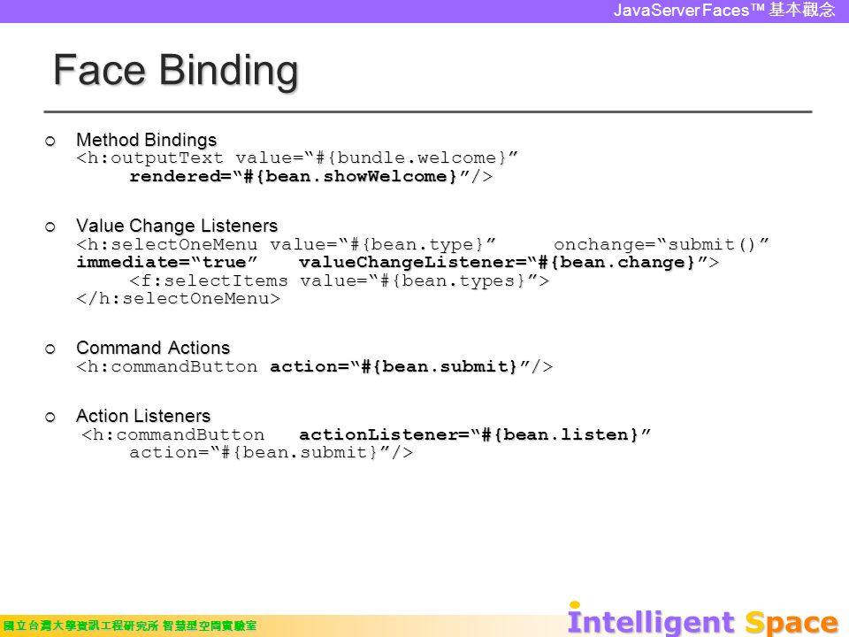 Intelligent Space 國立台灣大學資訊工程研究所 智慧型空間實驗室 JavaServer Faces™ 基本觀念 Face Binding  Method Bindings  Method Bindings  Value Change Listeners  Value Change Listeners  Command Actions  Command Actions  Action Listeners  Action Listeners