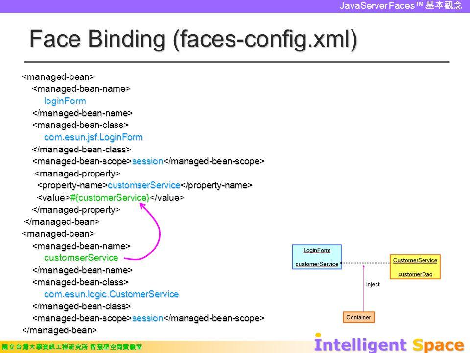 Intelligent Space 國立台灣大學資訊工程研究所 智慧型空間實驗室 JavaServer Faces™ 基本觀念 Face Binding (faces-config.xml) <managed-bean> loginForm loginForm com.esun.jsf.LoginForm com.esun.jsf.LoginForm session session customserService customserService #{customerService} #{customerService} <managed-bean> customserService customserService com.esun.logic.CustomerService com.esun.logic.CustomerService session session </managed-bean>