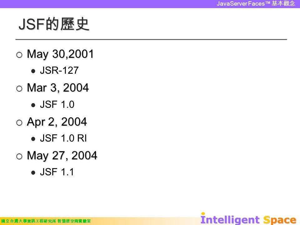 Intelligent Space 國立台灣大學資訊工程研究所 智慧型空間實驗室 JavaServer Faces™ 基本觀念 JSF 的歷史  May 30,2001 JSR-127  Mar 3, 2004 JSF 1.0  Apr 2, 2004 JSF 1.0 RI  May 27, 2004 JSF 1.1