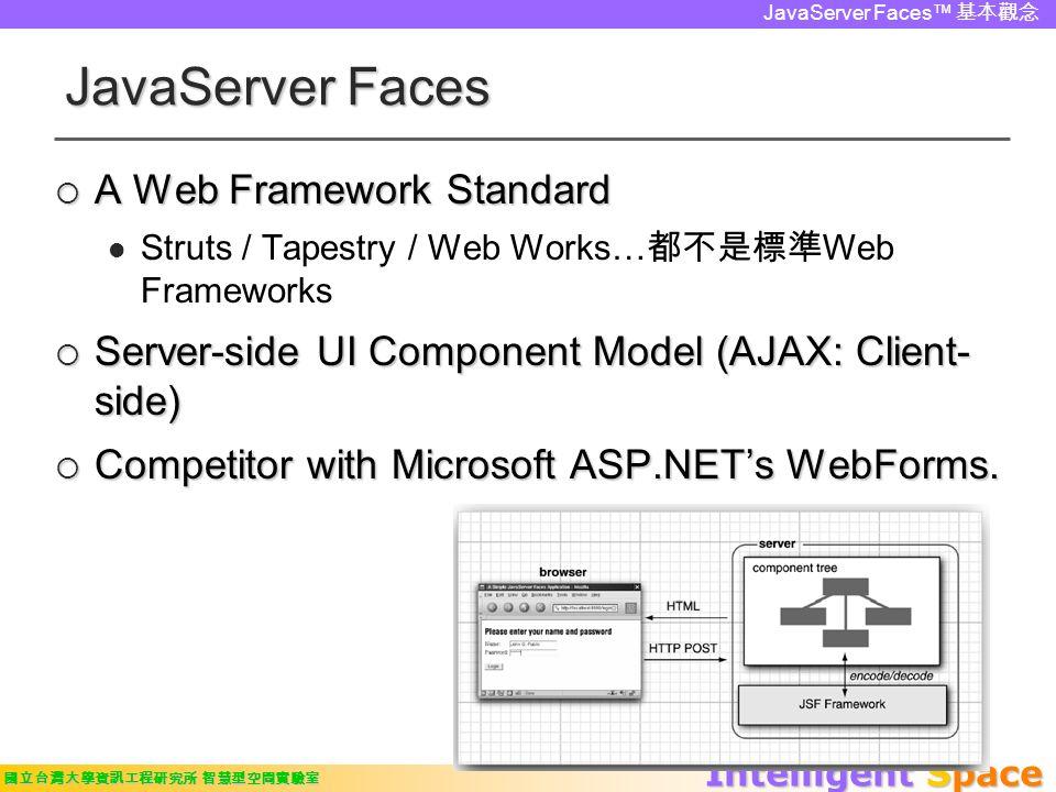 Intelligent Space 國立台灣大學資訊工程研究所 智慧型空間實驗室 JavaServer Faces™ 基本觀念 JavaServer Faces  A Web Framework Standard Struts / Tapestry / Web Works… 都不是標準 Web Frameworks  Server-side UI Component Model (AJAX: Client- side)  Competitor with Microsoft ASP.NET's WebForms.