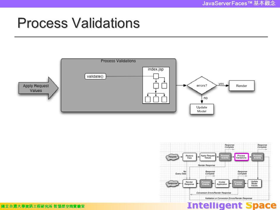 Intelligent Space 國立台灣大學資訊工程研究所 智慧型空間實驗室 JavaServer Faces™ 基本觀念 Process Validations