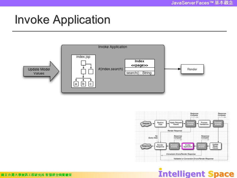 Intelligent Space 國立台灣大學資訊工程研究所 智慧型空間實驗室 JavaServer Faces™ 基本觀念 Invoke Application