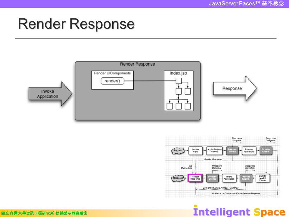 Intelligent Space 國立台灣大學資訊工程研究所 智慧型空間實驗室 JavaServer Faces™ 基本觀念 Render Response