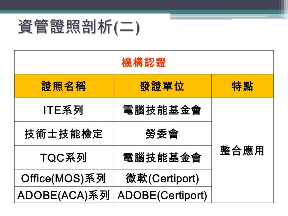 資管證照剖析 ( 二 ) 機構認證 證照名稱發證單位特點 ITE 系列電腦技能基金會 整合應用 技術士技能檢定勞委會 TQC 系列電腦技能基金會 Office(MOS) 系列微軟 (Certiport) ADOBE(ACA) 系列 ADOBE(Certiport)