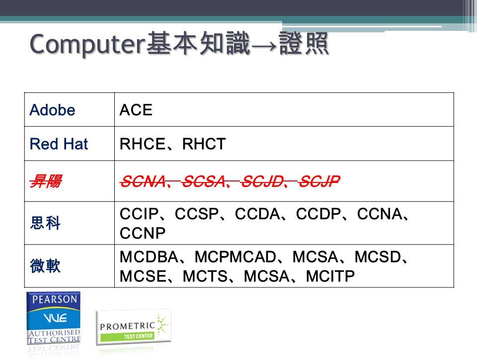 Computer 基本知識 → 證照 Adobe ACE Red Hat RHCE、RHCT 昇陽SCNA、SCSA、SCJD、SCJP 思科 CCIP、CCSP、CCDA、CCDP、CCNA、 CCNP 微軟 MCDBA、MCPMCAD、MCSA、MCSD、 MCSE、MCTS、MCSA、MCITP