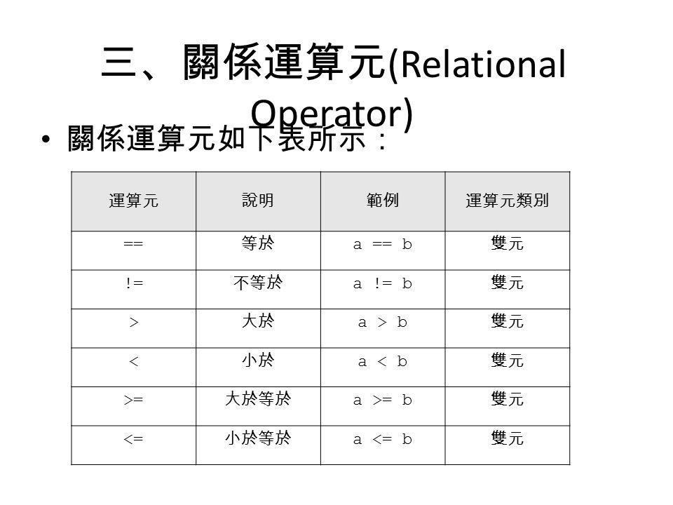 三、關係運算元 (Relational Operator) 關係運算元如下表所示: 運算元說明範例運算元類別 == 等於 a == b 雙元 != 不等於 a != b 雙元 > 大於 a > b 雙元 < 小於 a < b 雙元 >= 大於等於 a >= b 雙元 <= 小於等於 a <= b 雙元
