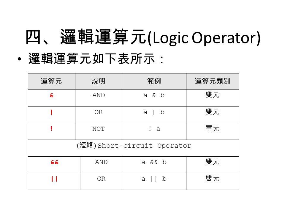 四、邏輯運算元 (Logic Operator) 邏輯運算元如下表所示: 運算元說明範例運算元類別 &ANDa & b 雙元 |ORa | b 雙元 !NOT.