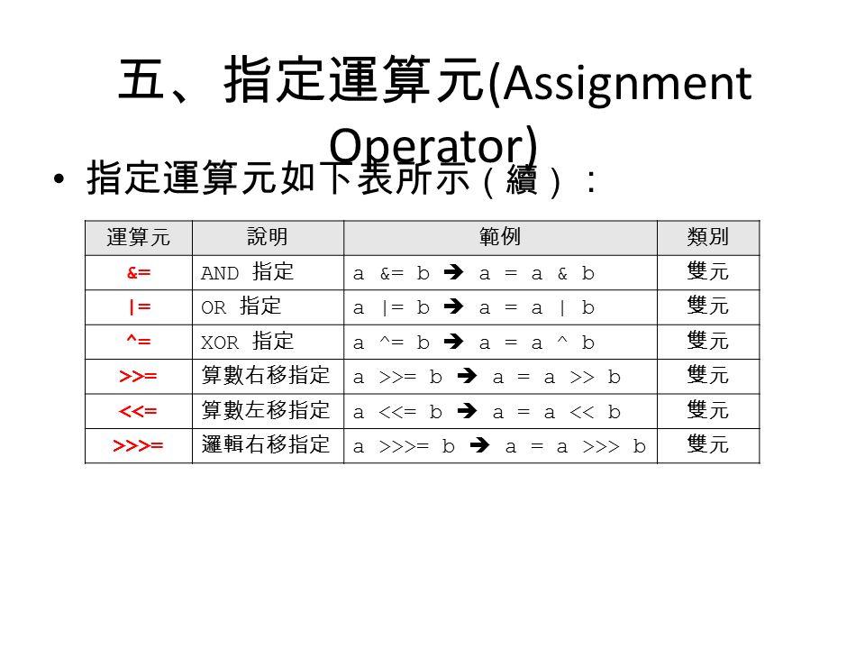 五、指定運算元 (Assignment Operator) 指定運算元如下表所示 (續) : 運算元說明範例類別 &= AND 指定 a &= b  a = a & b 雙元 |= OR 指定 a |= b  a = a | b 雙元 ^= XOR 指定 a ^= b  a = a ^ b 雙元 >>= 算數右移指定 a >>= b  a = a >> b 雙元 <<= 算數左移指定 a <<= b  a = a << b 雙元 >>>= 邏輯右移指定 a >>>= b  a = a >>> b 雙元