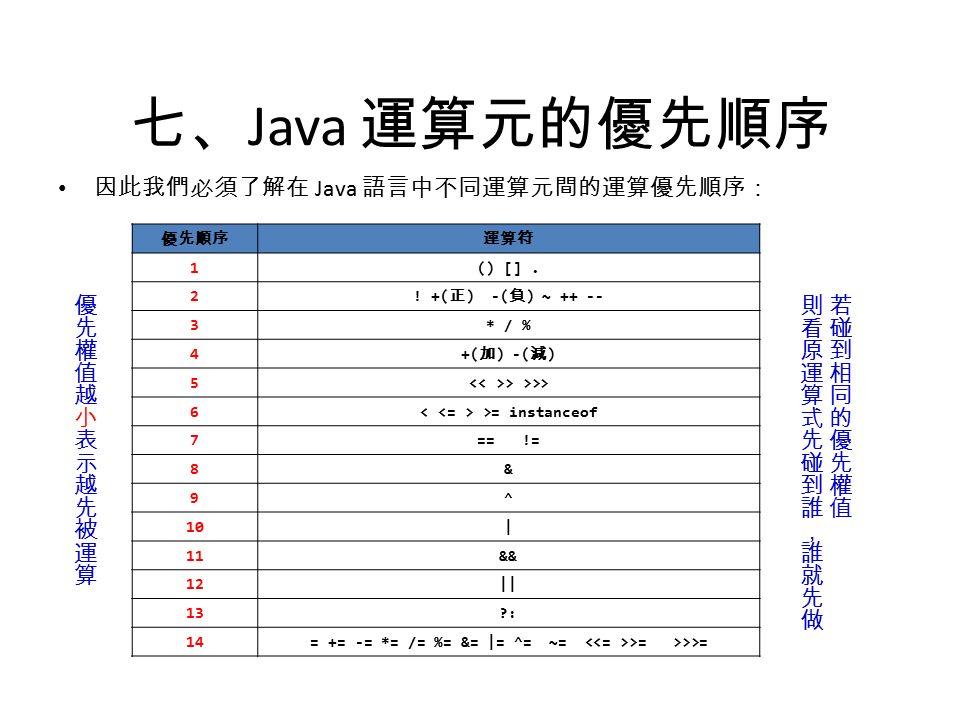 七、 Java 運算元的優先順序 因此我們必須了解在 Java 語言中不同運算元間的運算優先順序: 優先順序運算符 1() [].