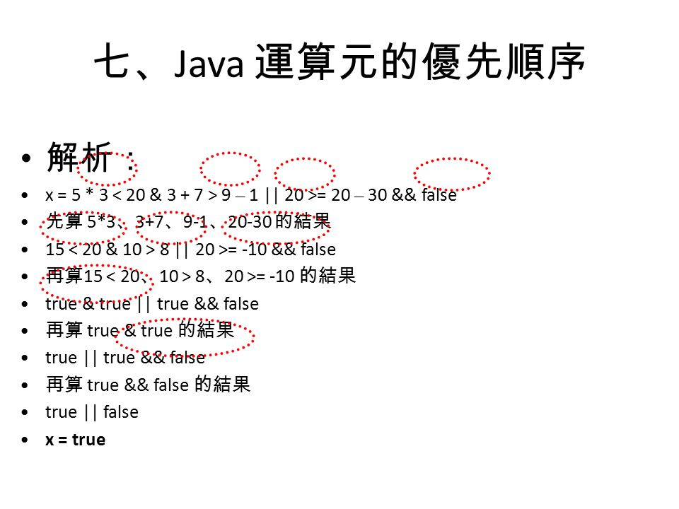 七、 Java 運算元的優先順序 解析: x = 5 * 3 9 – 1 || 20 >= 20 – 30 && false 先算 5*3 、 3+7 、 9-1 、 的結果 15 8 || 20 >= -10 && false 再算 15 8 、 20 >= -10 的結果 true & true || true && false 再算 true & true 的結果 true || true && false 再算 true && false 的結果 true || false x = true