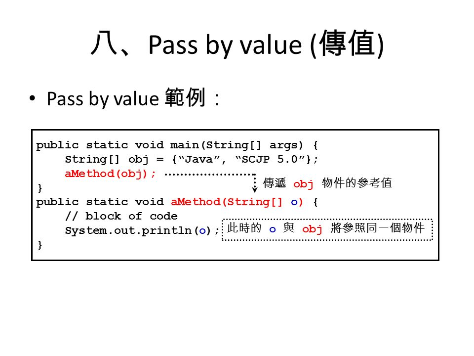 八、 Pass by value ( 傳值 ) Pass by value 範例: public static void main(String[] args) { String[] obj = { Java , SCJP 5.0 }; aMethod(obj); } public static void aMethod(String[] o) { // block of code System.out.println(o); } 傳遞 obj 物件的參考值 此時的 o 與 obj 將參照同一個物件