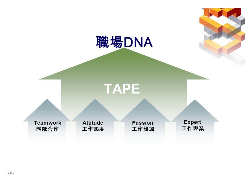 職場 DNA TAPE Attitude 工作態度 Passion 工作熱誠 Teamwork 團隊合作 Expert 工作專業