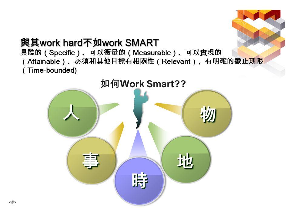 如何 Work Smart .