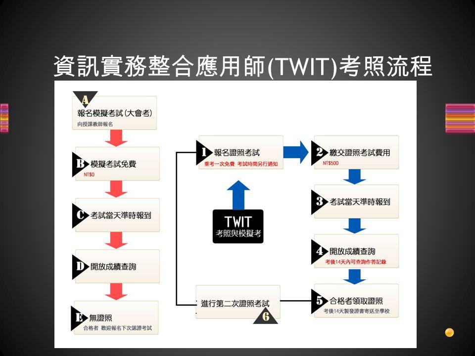 資訊實務整合應用師 (TWIT) 考照流程