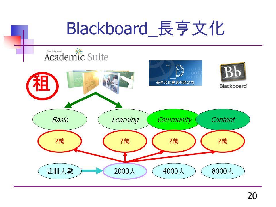 20 Blackboard_ 長亨文化 BasicLearningCommunityContent 2000 人 租 4000 人 8000 人註冊人數 萬 萬 萬 萬 萬 萬 萬 萬