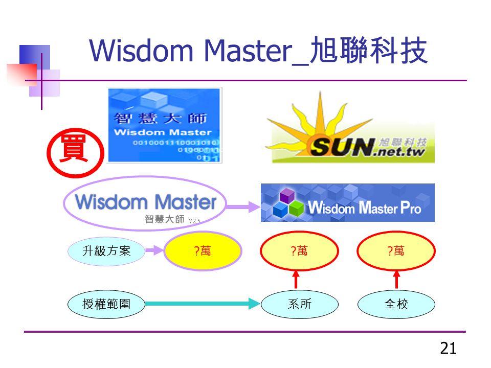 21 Wisdom Master_ 旭聯科技 授權範圍系所 萬 萬 萬 萬 全校 萬 萬 升級方案 買