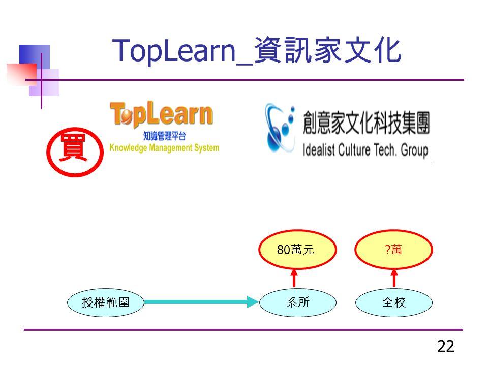 22 TopLearn_ 資訊家文化 授權範圍系所 80 萬元 萬 萬 全校 買