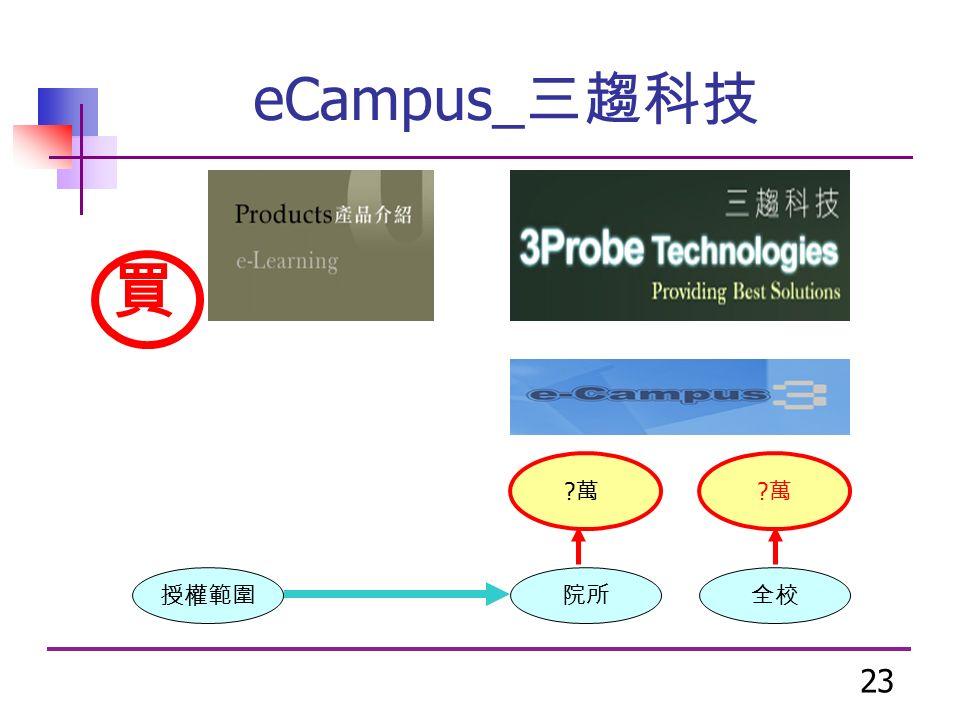 23 eCampus_ 三趨科技 授權範圍院所 萬 萬 萬 萬 全校 買