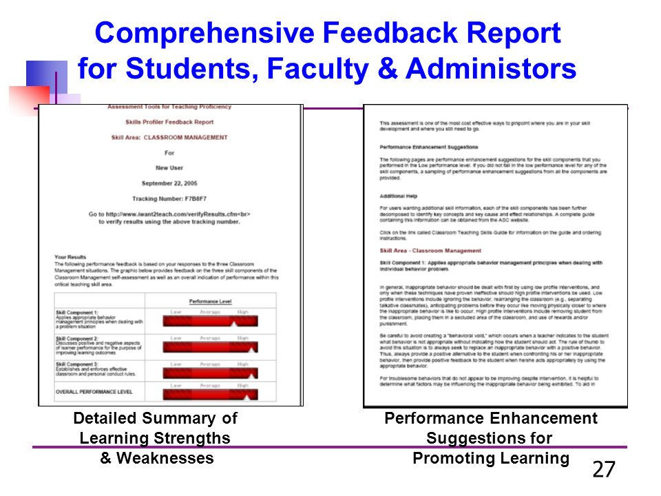27 Comprehensive Feedback Report for Students, Faculty & Administors Detailed Summary of Learning Strengths & Weaknesses Performance Enhancement Suggestions for Promoting Learning