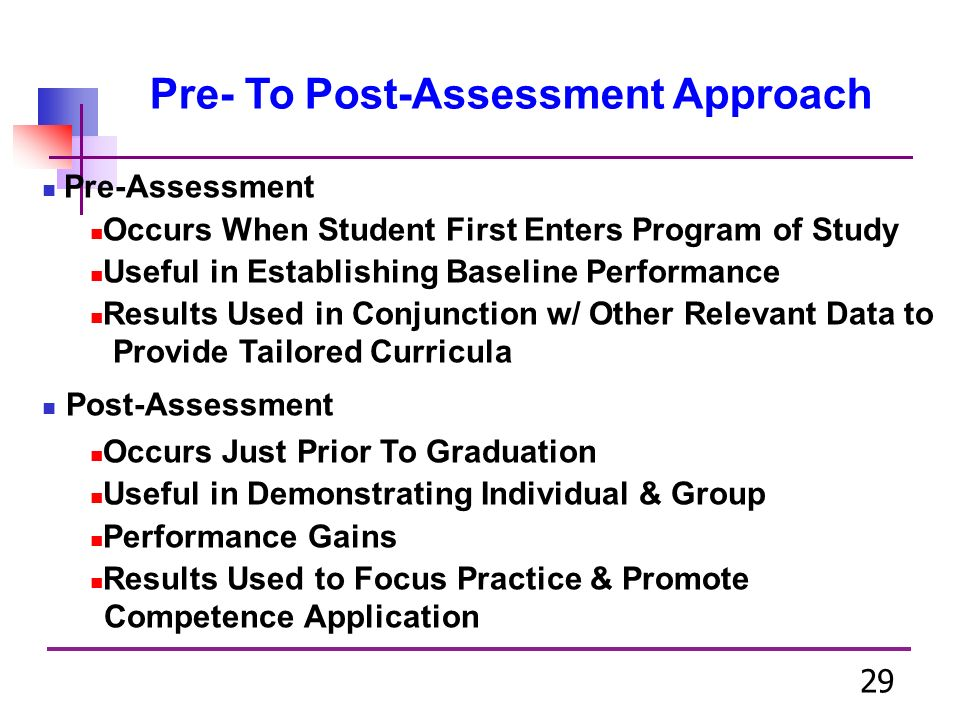 29 Pre- To Post-Assessment Approach Pre-Assessment Occurs When Student First Enters Program of Study Useful in Establishing Baseline Performance Results Used in Conjunction w/ Other Relevant Data to Provide Tailored Curricula Post-Assessment Occurs Just Prior To Graduation Useful in Demonstrating Individual & Group Performance Gains Results Used to Focus Practice & Promote Competence Application