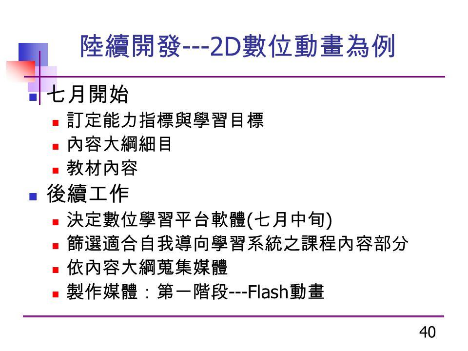 40 陸續開發 ---2D 數位動畫為例 七月開始 訂定能力指標與學習目標 內容大綱細目 教材內容 後續工作 決定數位學習平台軟體 ( 七月中旬 ) 篩選適合自我導向學習系統之課程內容部分 依內容大綱蒐集媒體 製作媒體:第一階段 ---Flash 動畫
