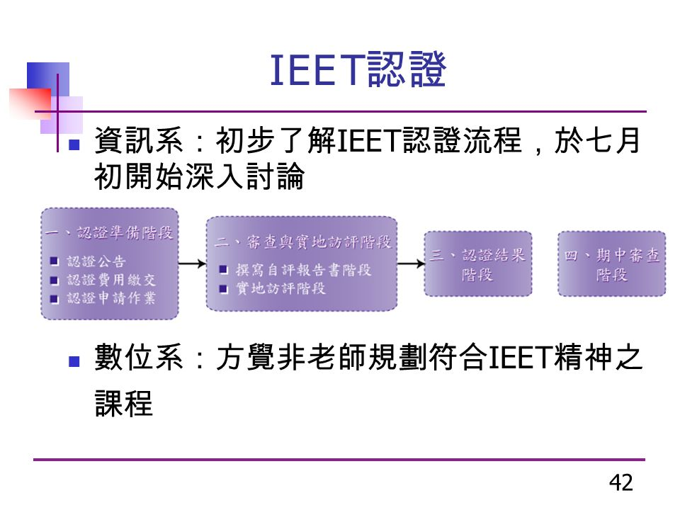 42 I E E T 認證 資訊系:初步了解 IEE T 認證流程,於七月 初開始深入討論 數位系:方覺非老師規劃符合 IEE T 精神之 課程