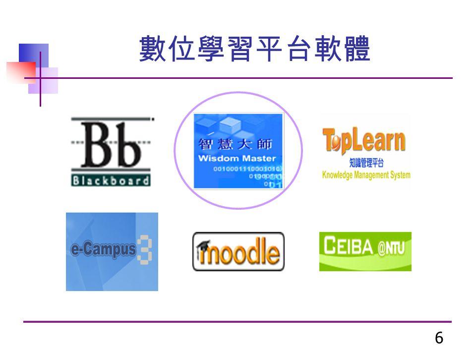 6 數位學習平台軟體
