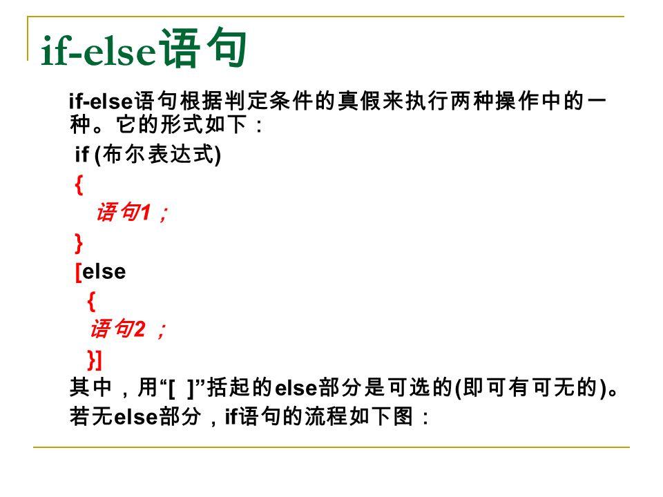 if-else 语句 if-else 语句根据判定条件的真假来执行两种操作中的一 种。它的形式如下: if ( 布尔表达式 ) { 语句 1 ; } [else { 语句 2 ; }] 其中,用 [ ] 括起的 else 部分是可选的 ( 即可有可无的 ) 。 若无 else 部分, if 语句的流程如下图:
