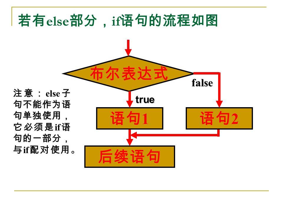 若有 else 部分, if 语句的流程如图 true false 语句 1 布尔表达式 后续语句 语句 2 注意: else 子 句不能作为语 句单独使用, 它必须是 if 语 句的一部分, 与 if 配对使用。